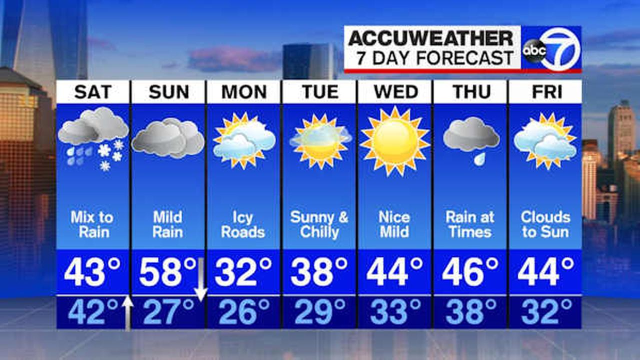 ACCUWEATHER MAPS Saturday Storm Abcnycom - Go to accu weather