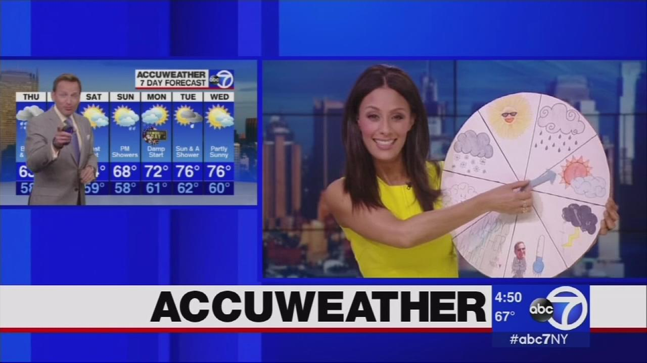 Introducing the weather wheel