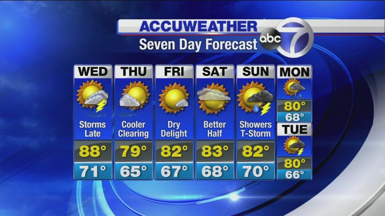 Accuweather: A little more humid