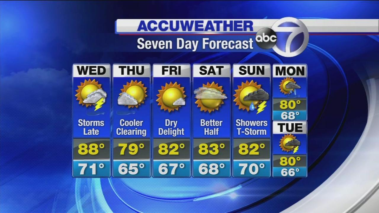 AccuWeather: Hot and humid