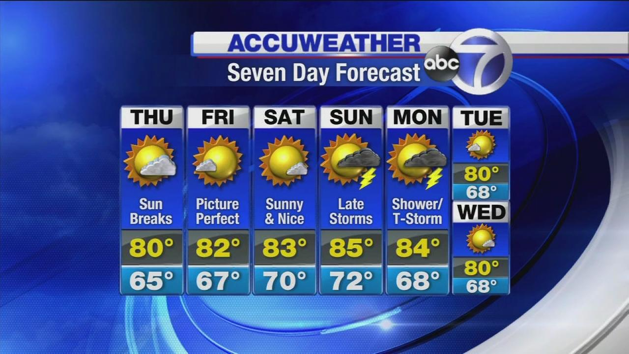 AccuWeather: Warm day Thursday