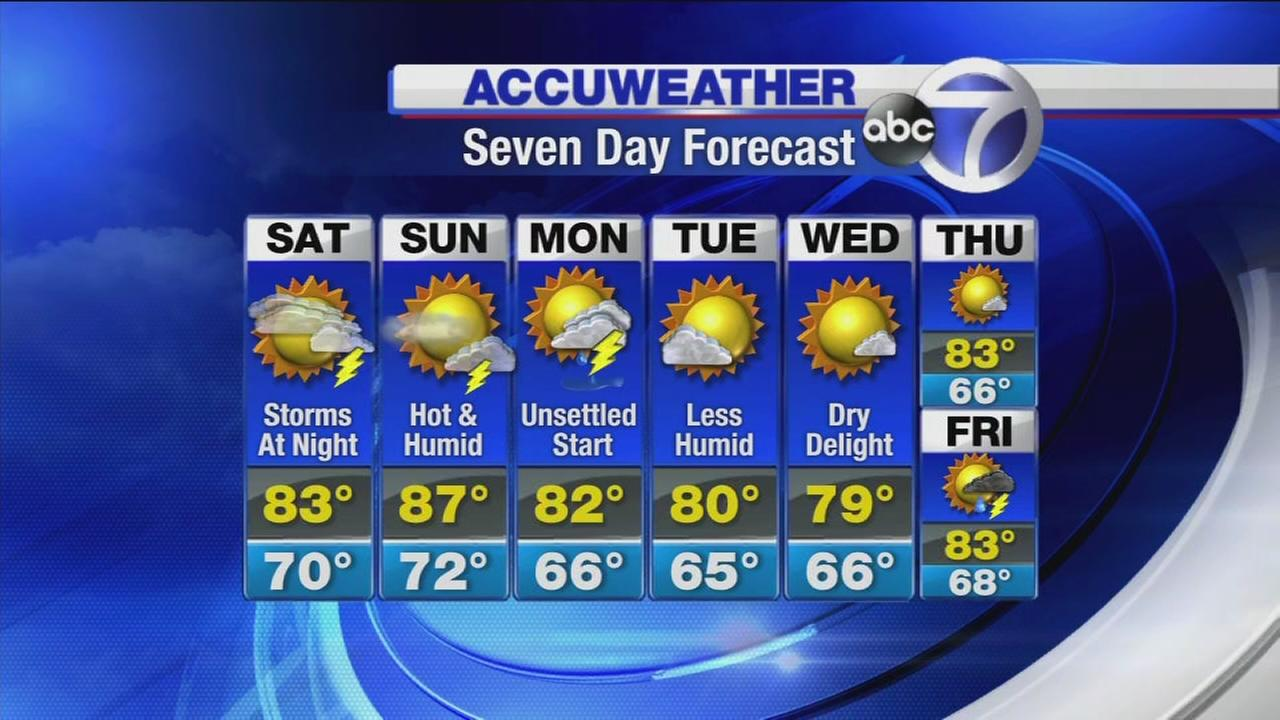 Accuweather: Humid weekend