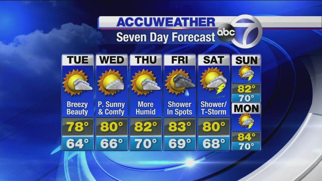 AccuWeather: Breezy Beauty