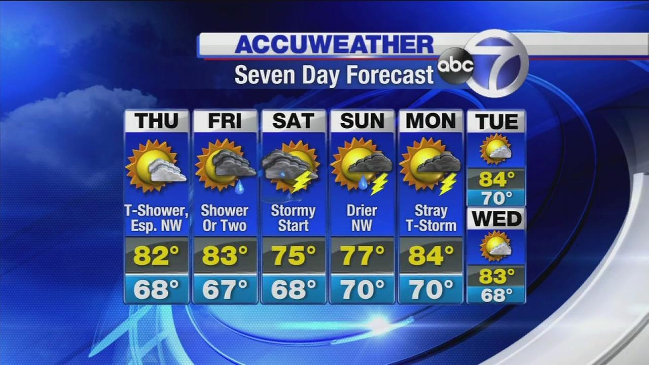 AccuWeather: Thunderstorms possible