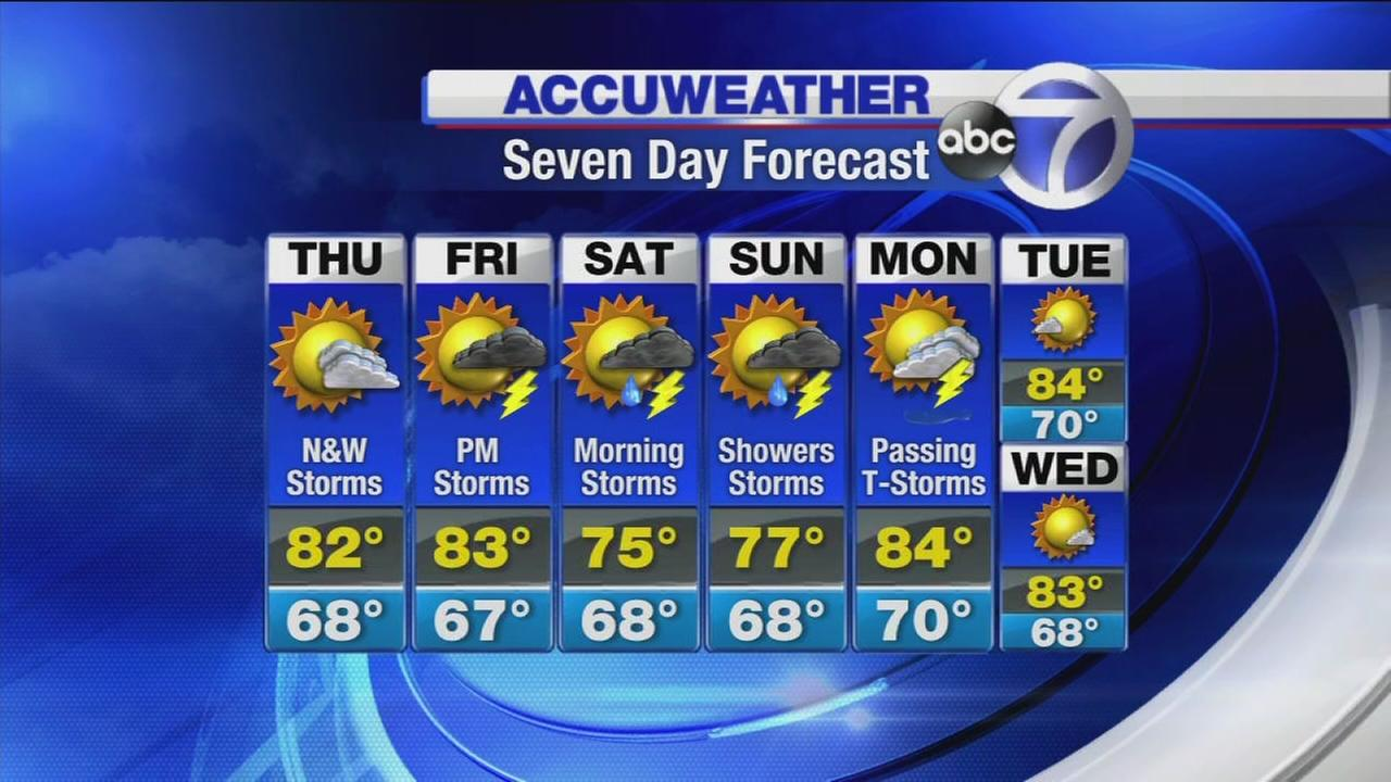 Accuweather: Storms on the way