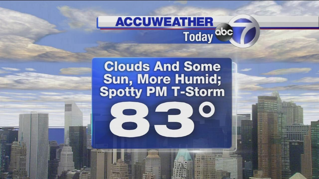 AccuWeather: Clouds and sun with an uptick in humidity