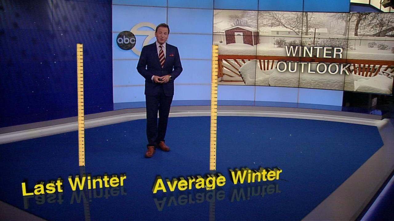 Winter weather outlook with Lee Goldberg