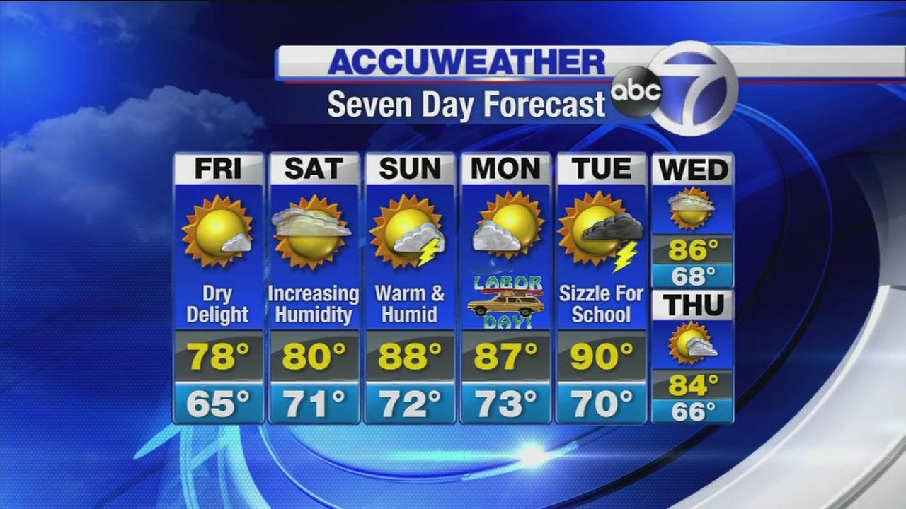 Accuweather: Delightful Days