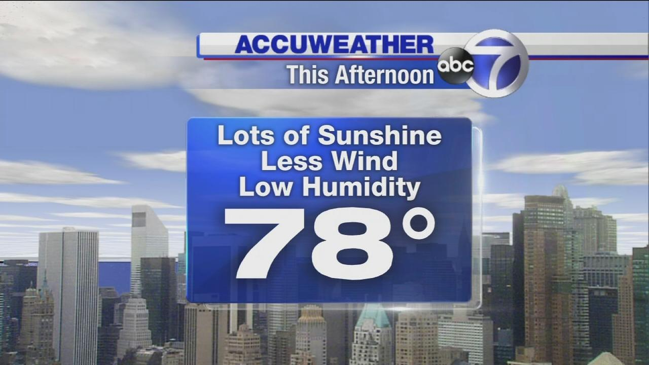 AccuWeather: Mostly nice holiday weekend ahead