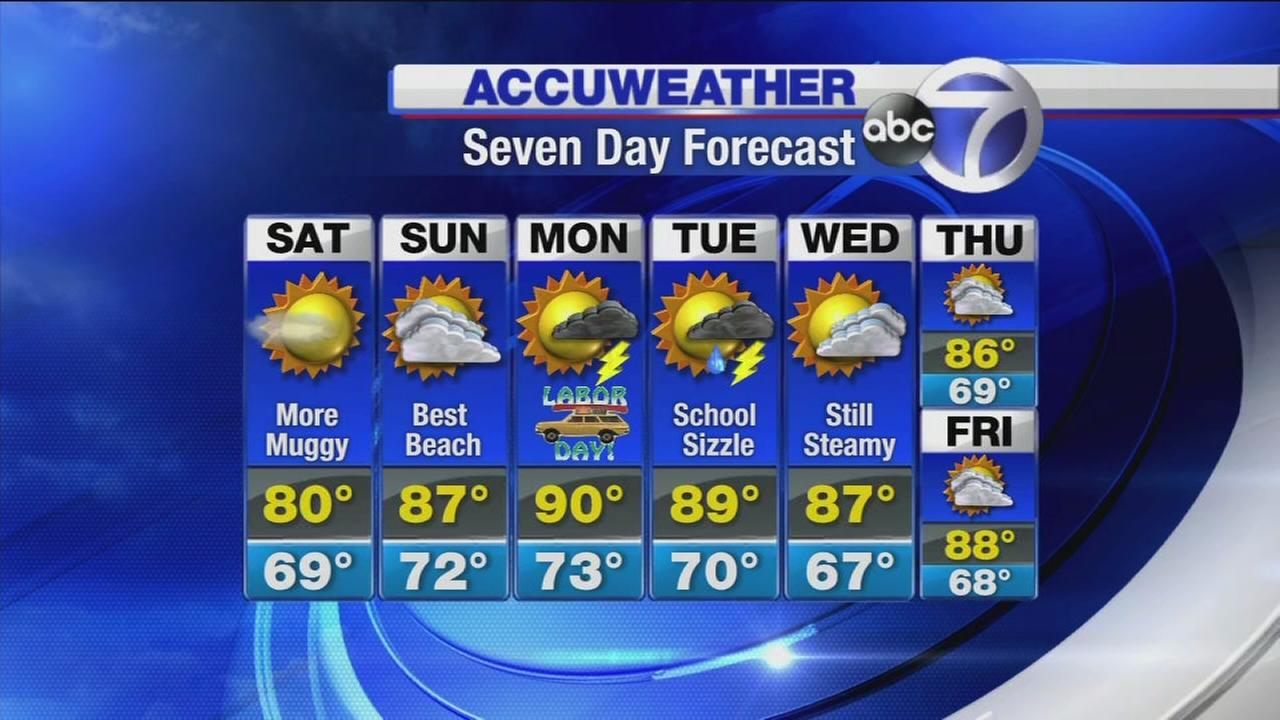 AccuWeather: Very warm holiday
