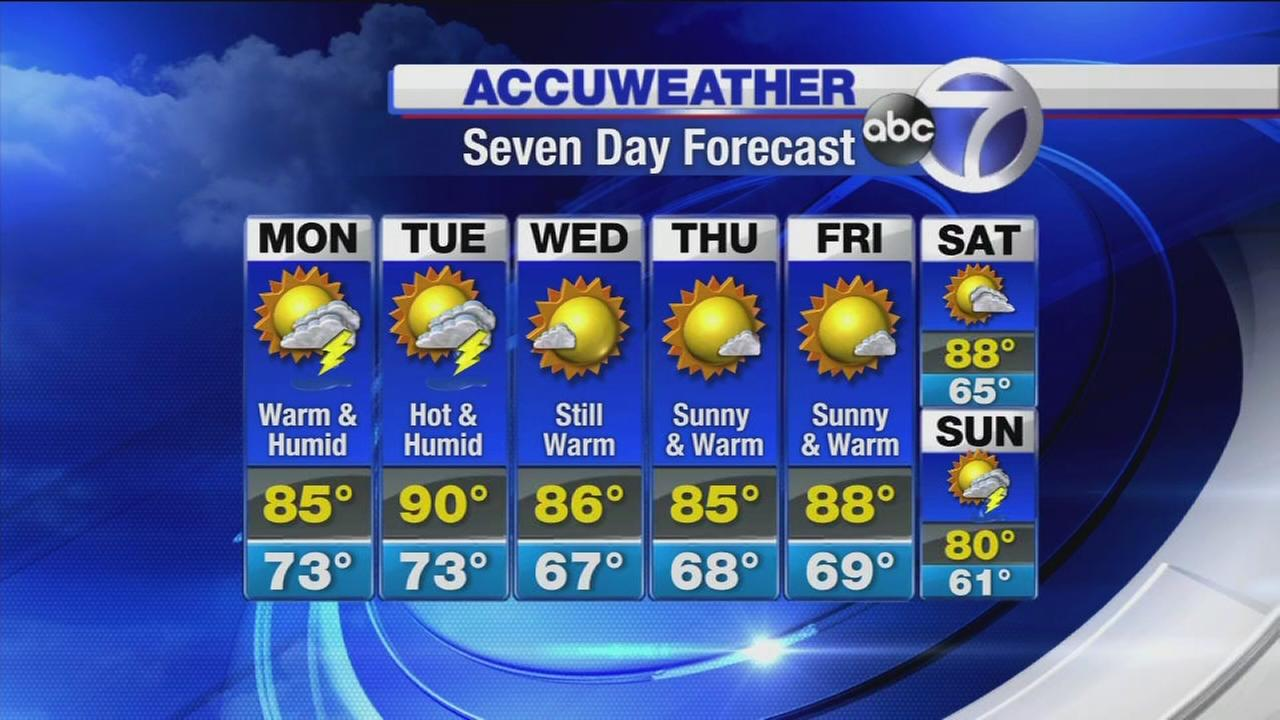 AccuWeather: Warm and humid