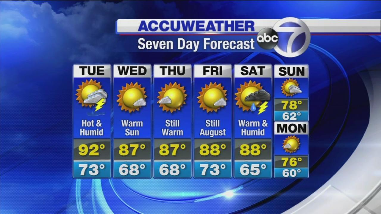 AccuWeather: Hot and humid with a storm