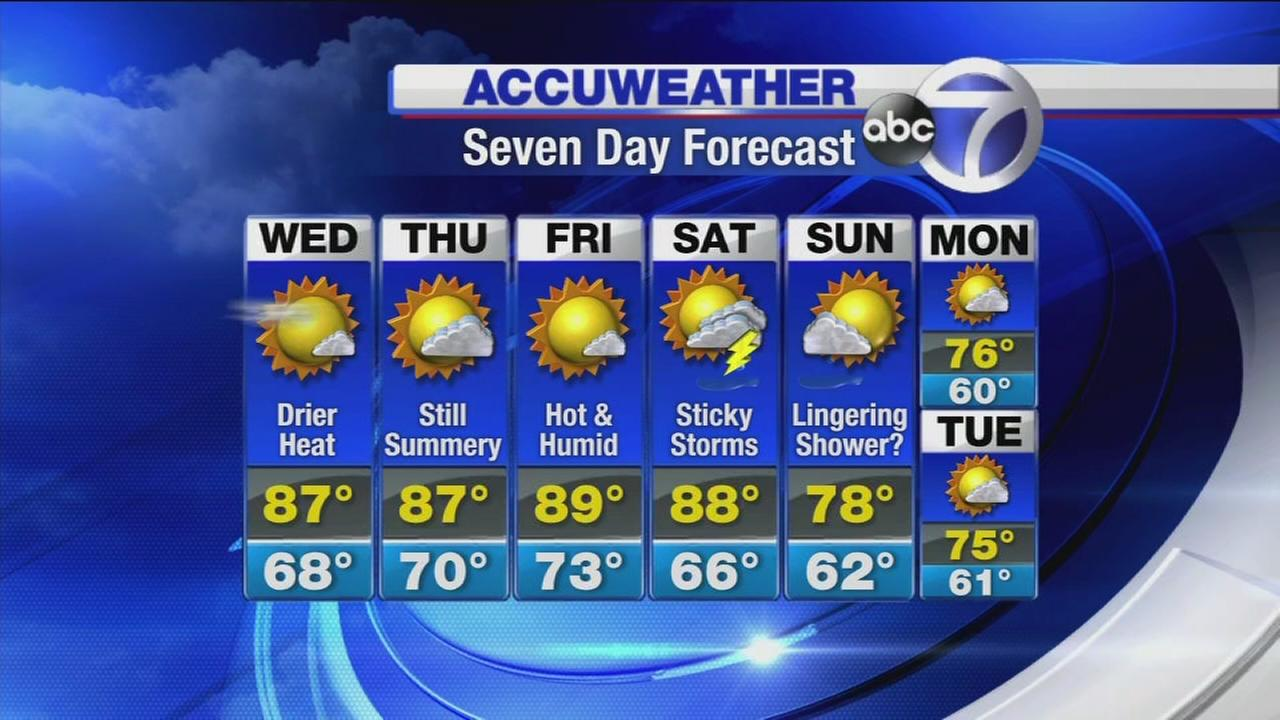AccuWeather: Thunderstorms