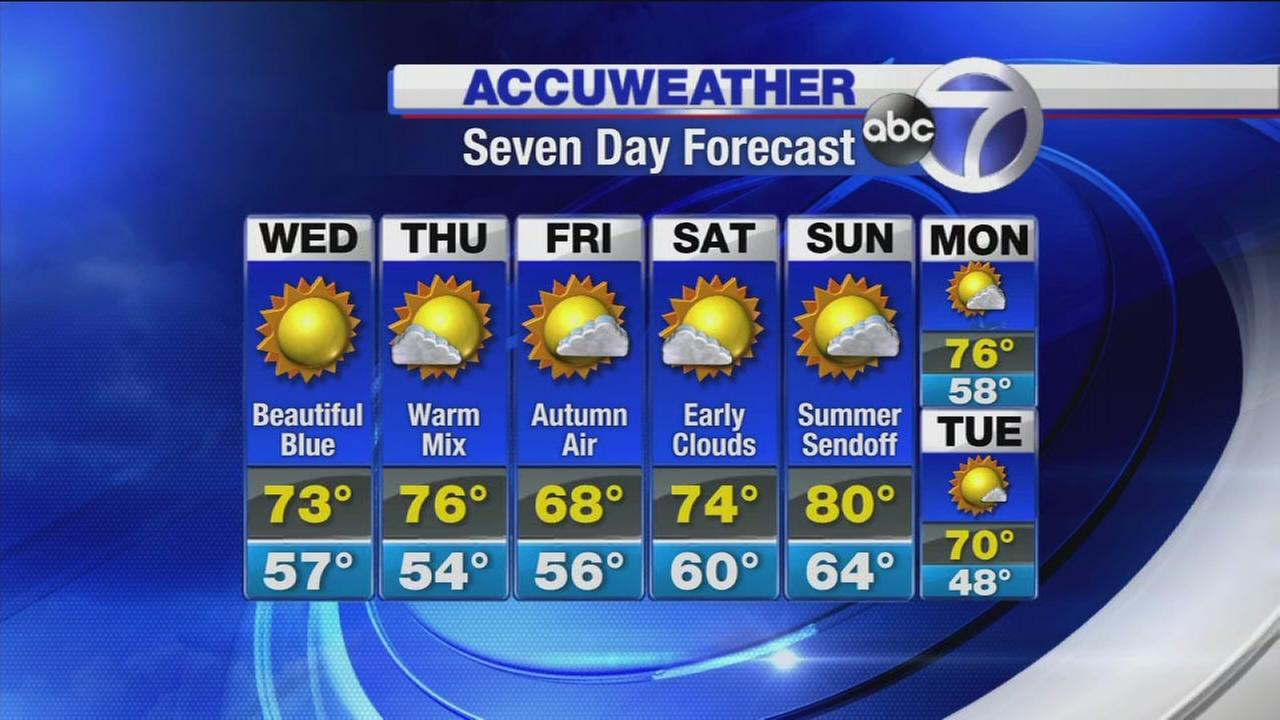 AccuWeather: Beautiful blue sky