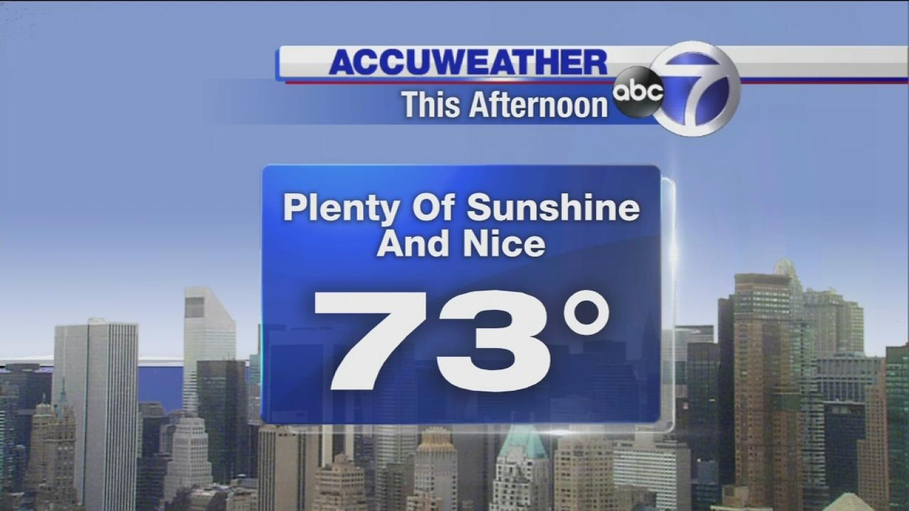 AccuWeather: Gorgeous stretch continues