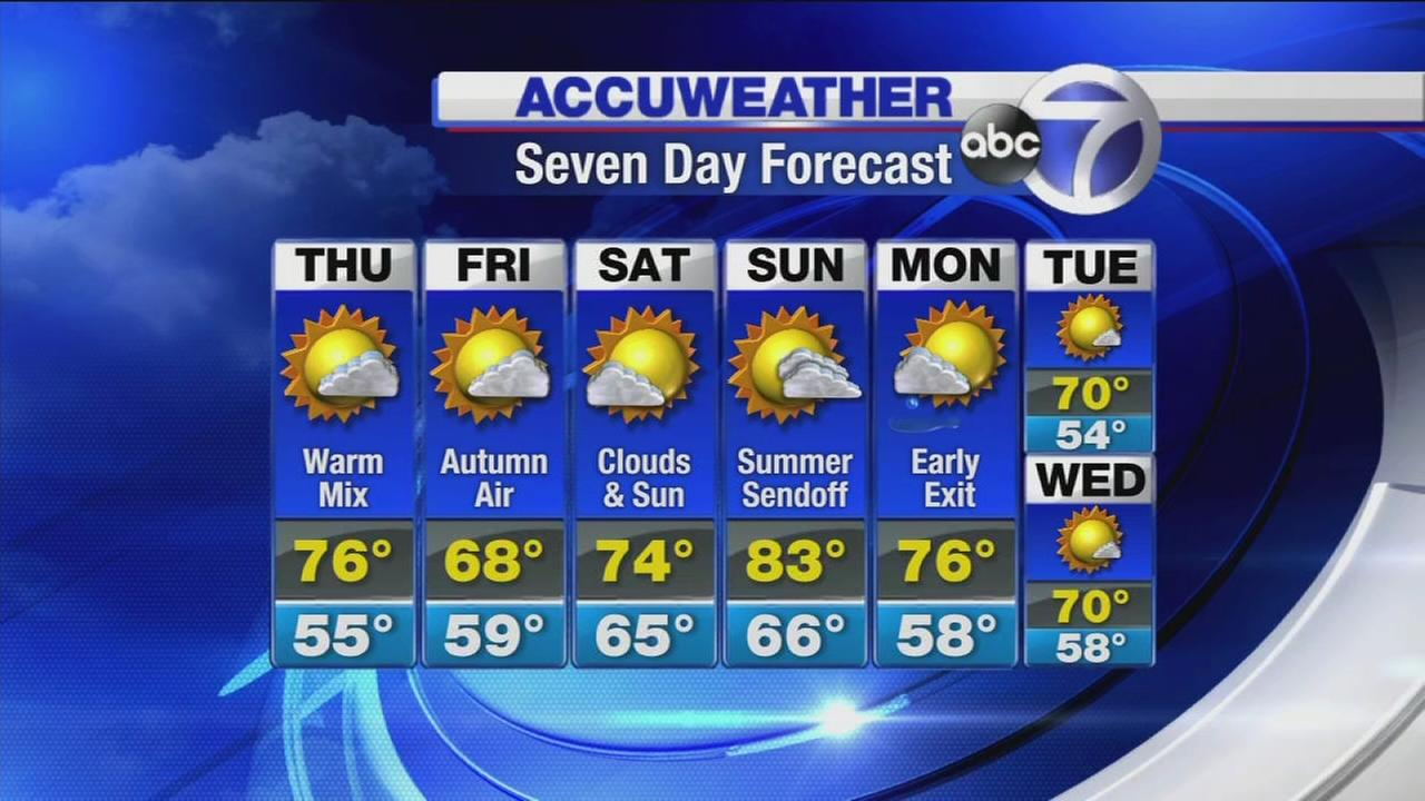 AccuWeather: Warm mix