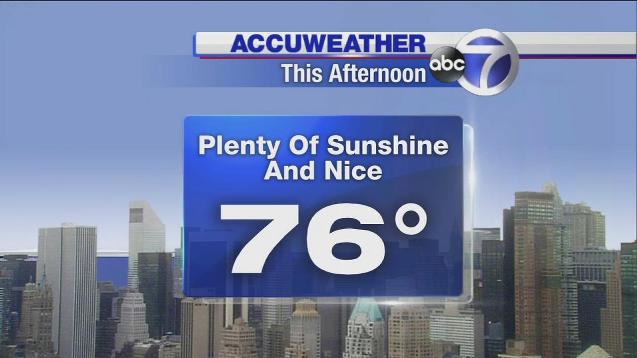 AccuWeather: Picture perfect Thursday