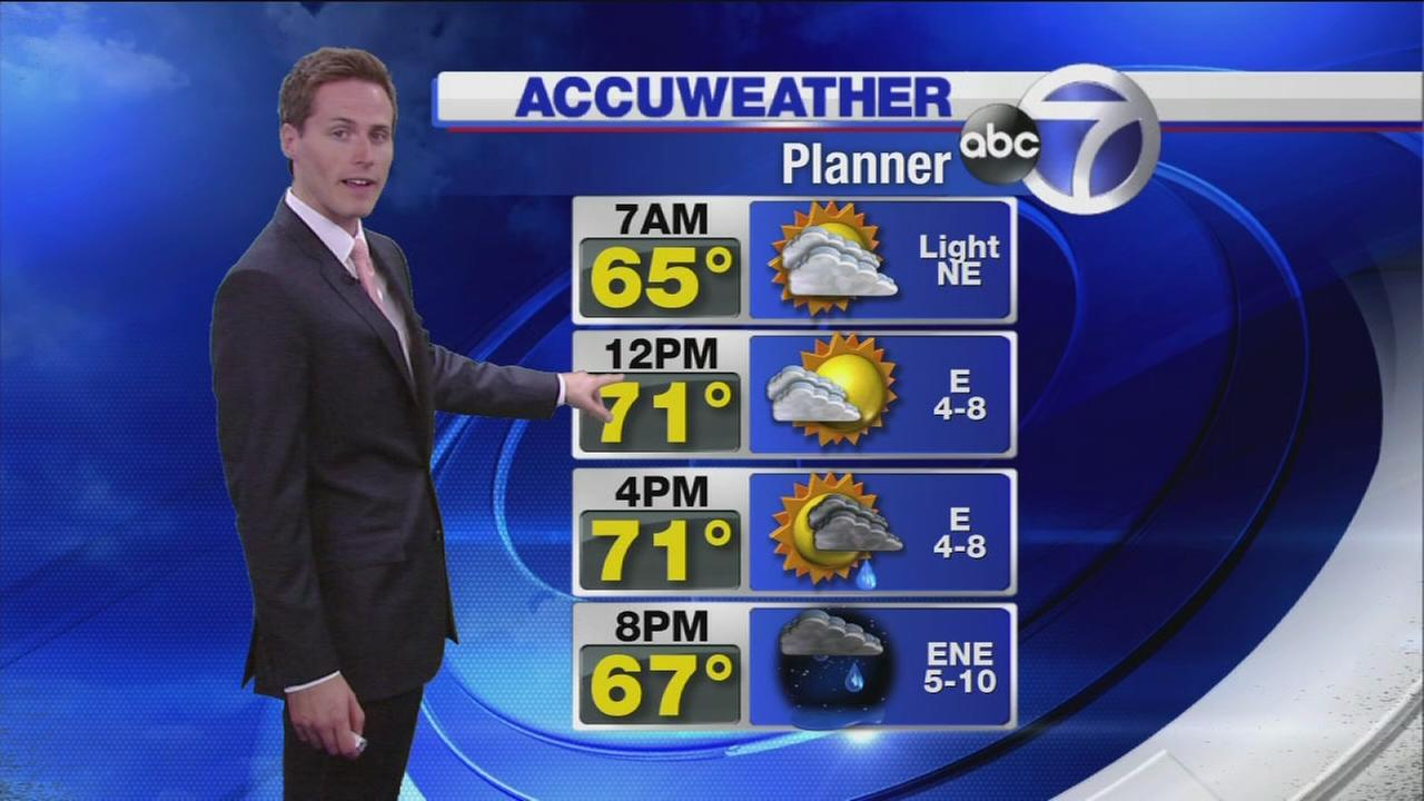 Wakeup Weather: What to Expect Tuesday