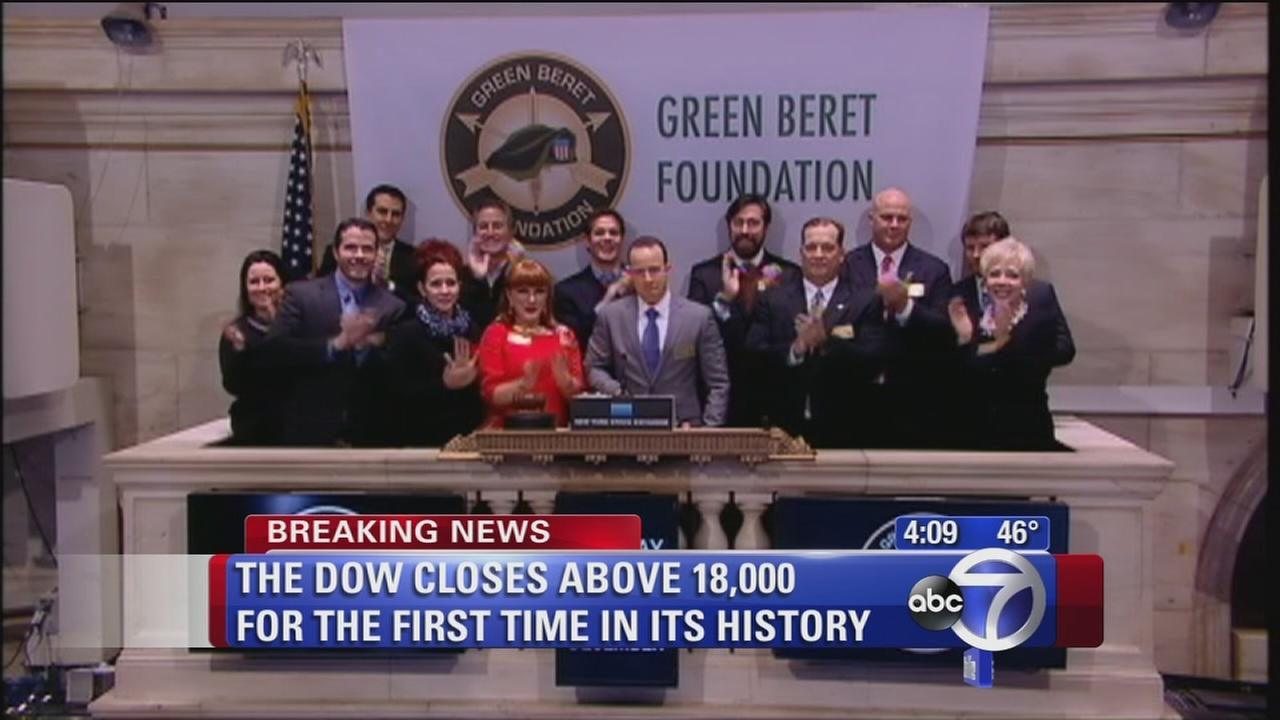 Dow closes above 18,000 for the 1st time in history