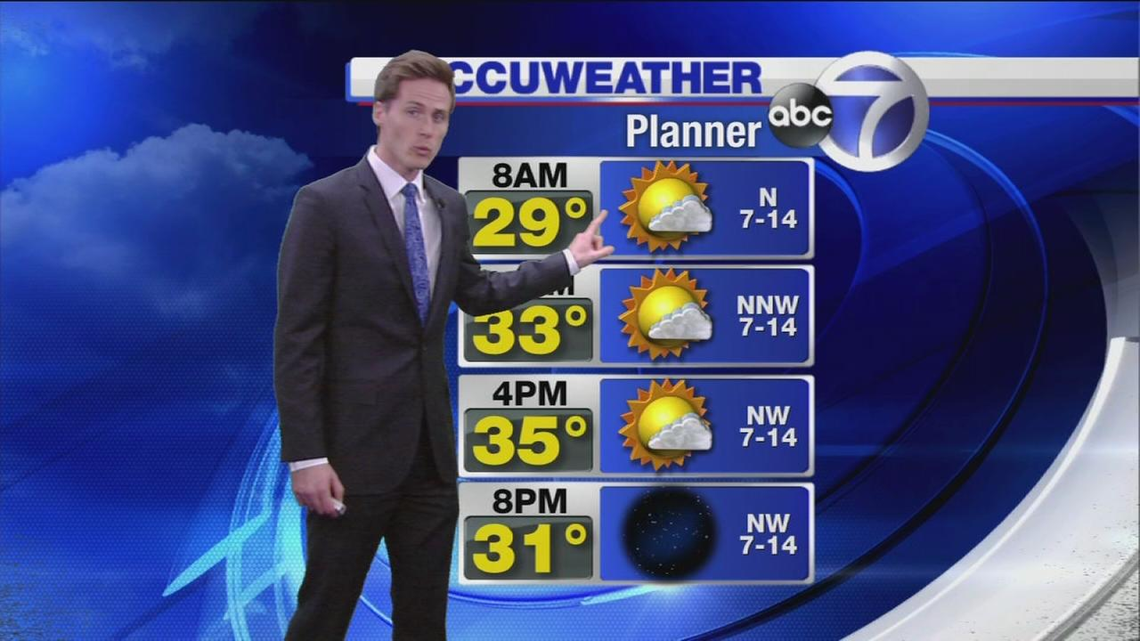 Wakeup Weather: What to expect on Tuesday