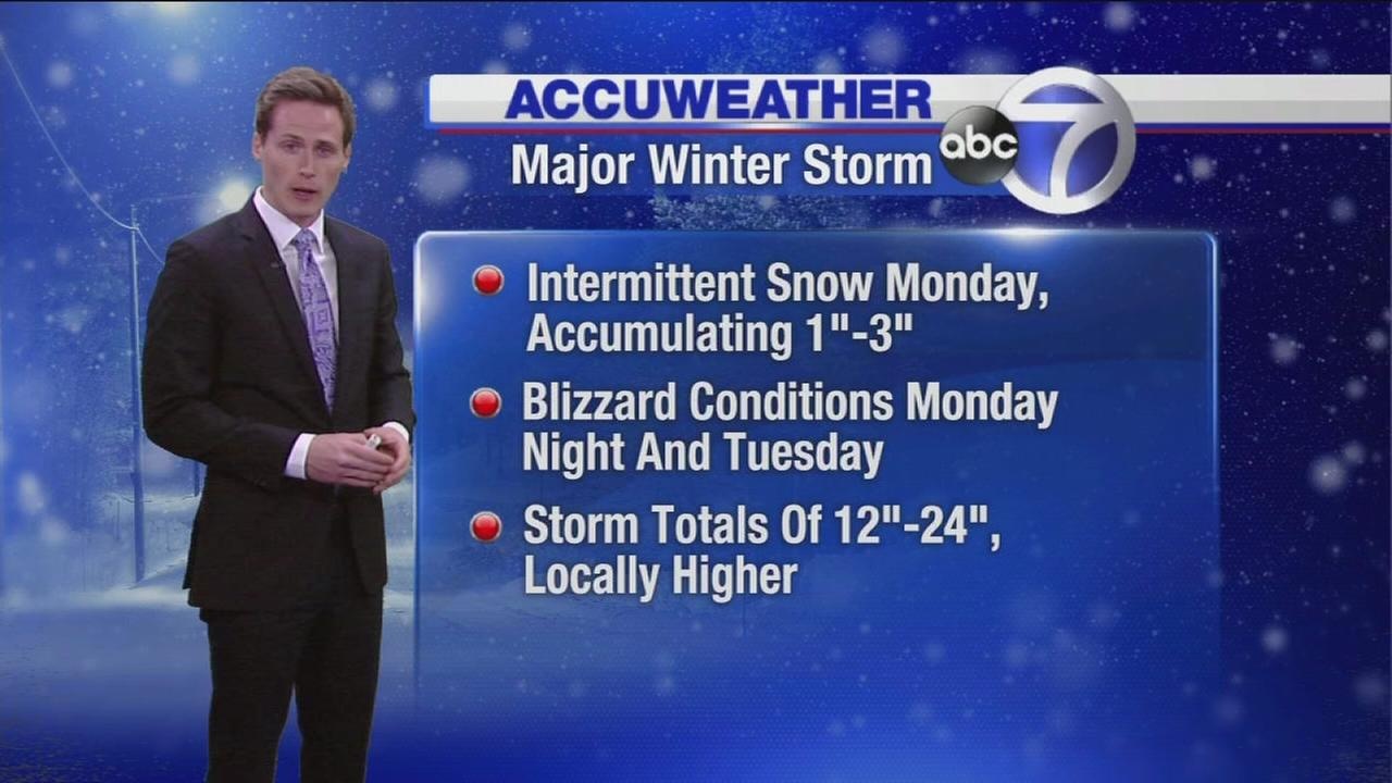 Wakeup Weather: Everything you need to know before Mondays blizzard