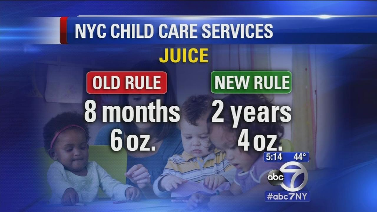 New regulations for New York City daycares
