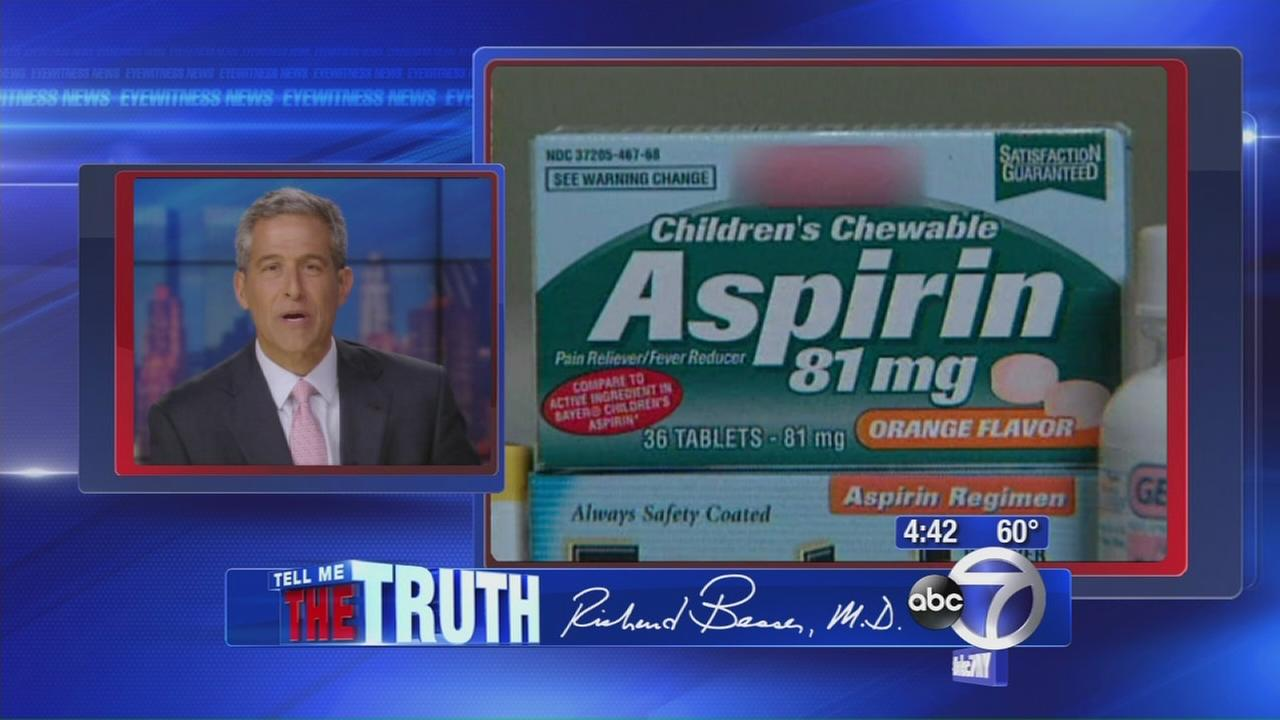 Tell Me the Truth: Should you give a child asprin?
