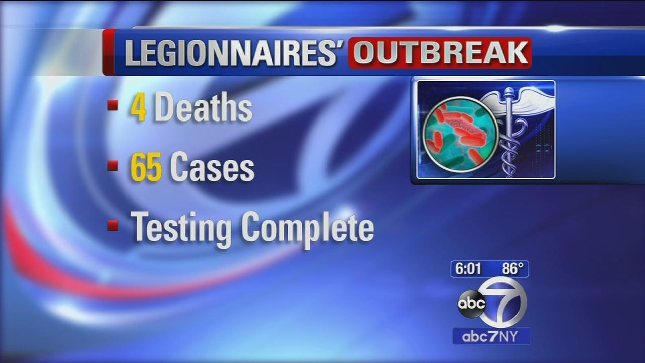 Numbers rise in Bronx Legionnaires outbreak
