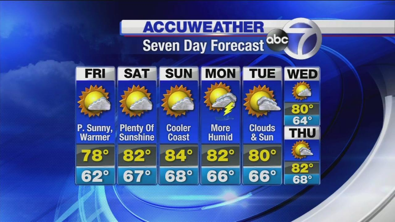 AccuWeather Forecast Morning Storms Give Way To Pleasant Weekend - Go to accu weather