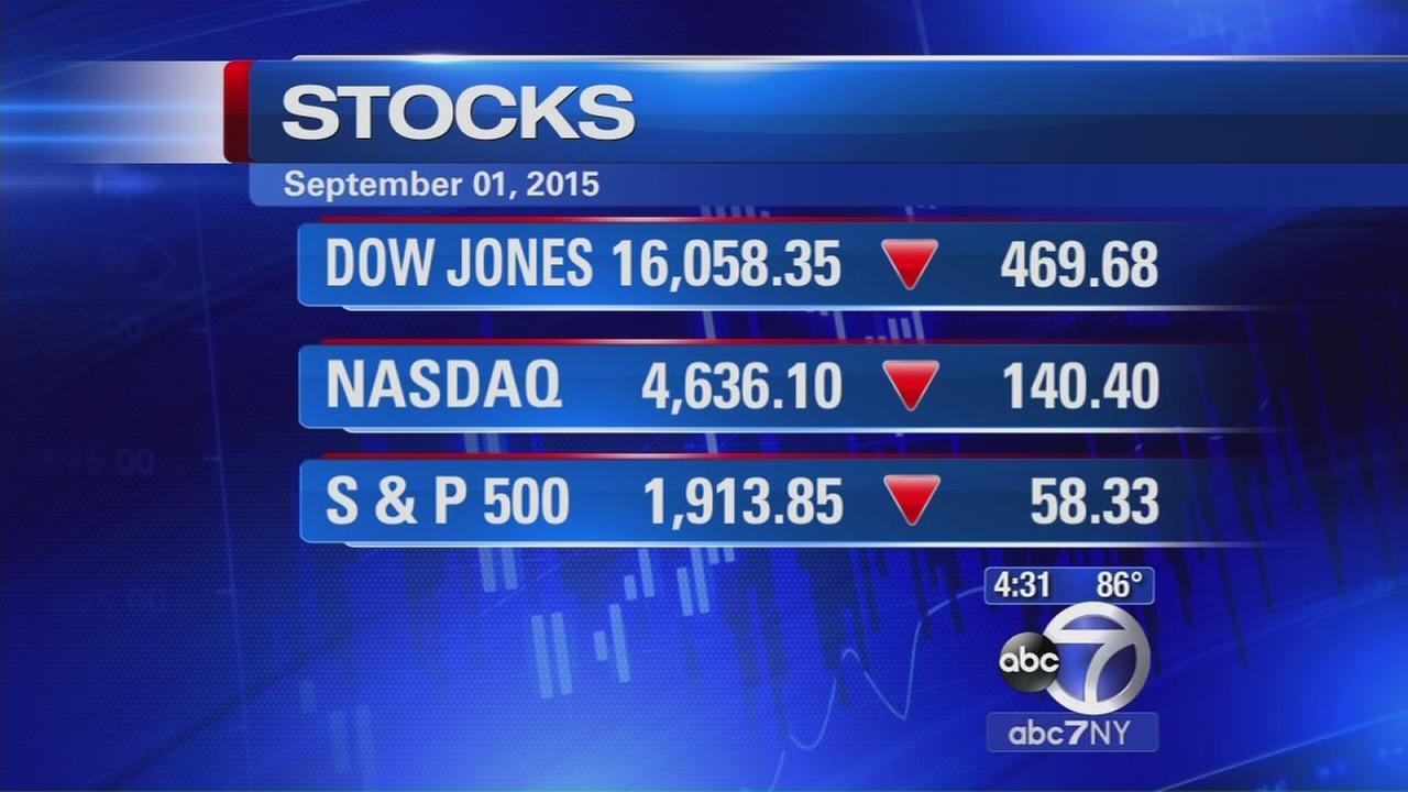 Stocks on Wall Street plunge again amid concern about Chinas economy