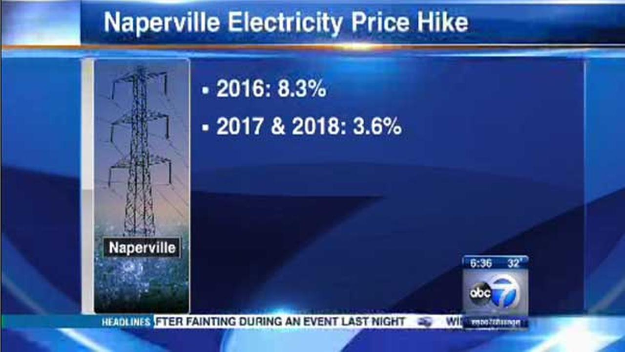 Electric rate increase for Naperville residents in effect