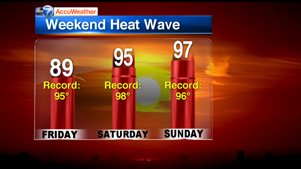 Excessive heat - record high temperatures Sunday