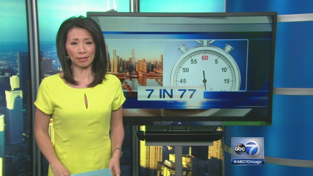 video 7 in 77 for may 16 abc7chicagocom