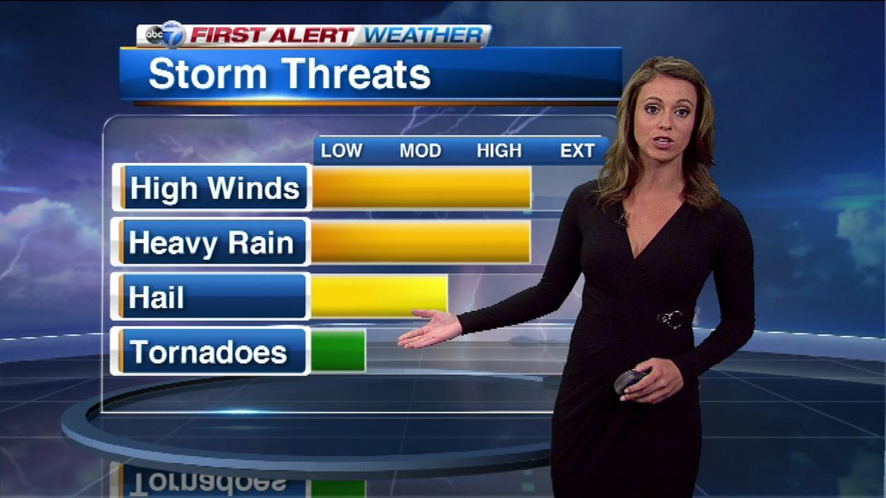 Severe weather is possible in the Chicago area Monday night, ABC7 meteorologist Cheryl Scott said.