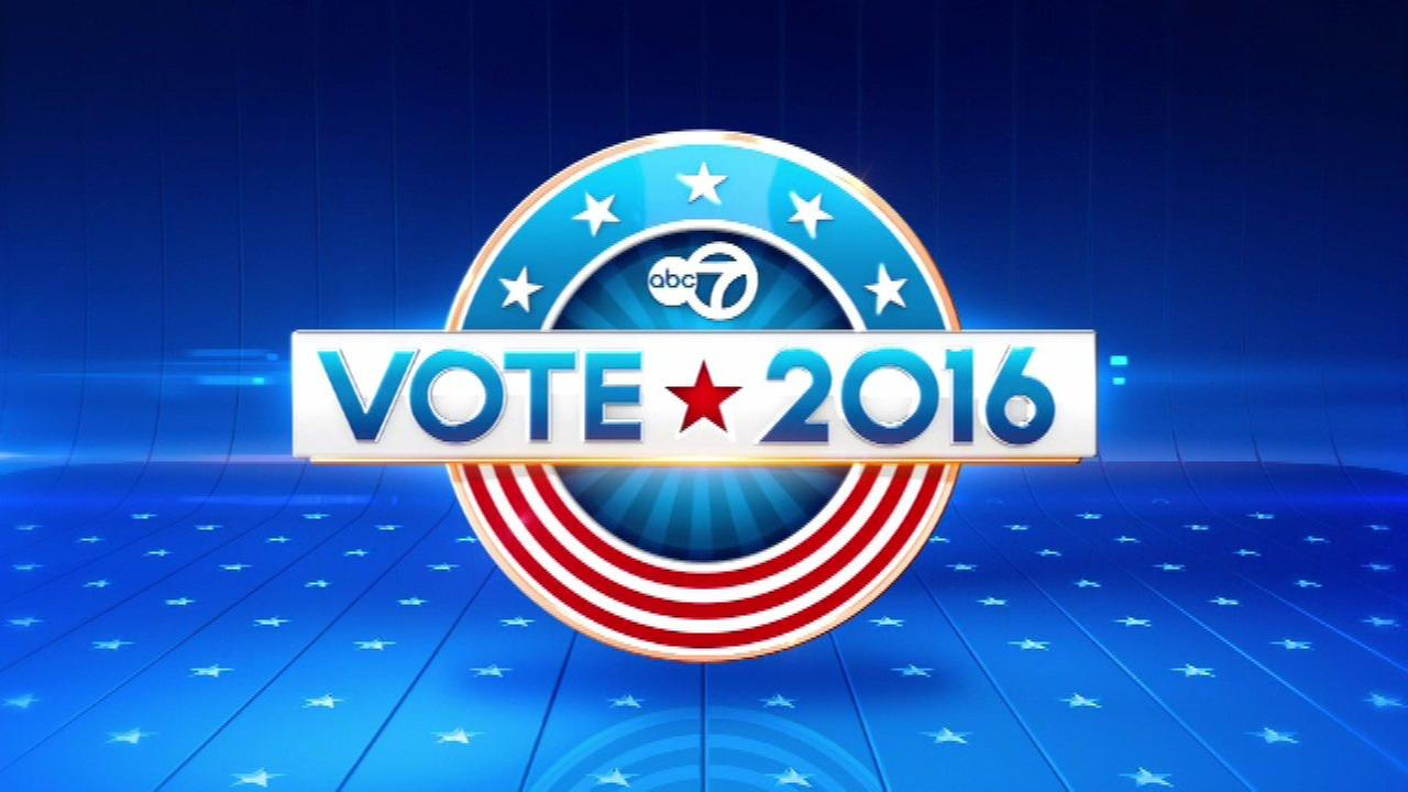 2016 Presidential Primary Candidates: Issues and Positions