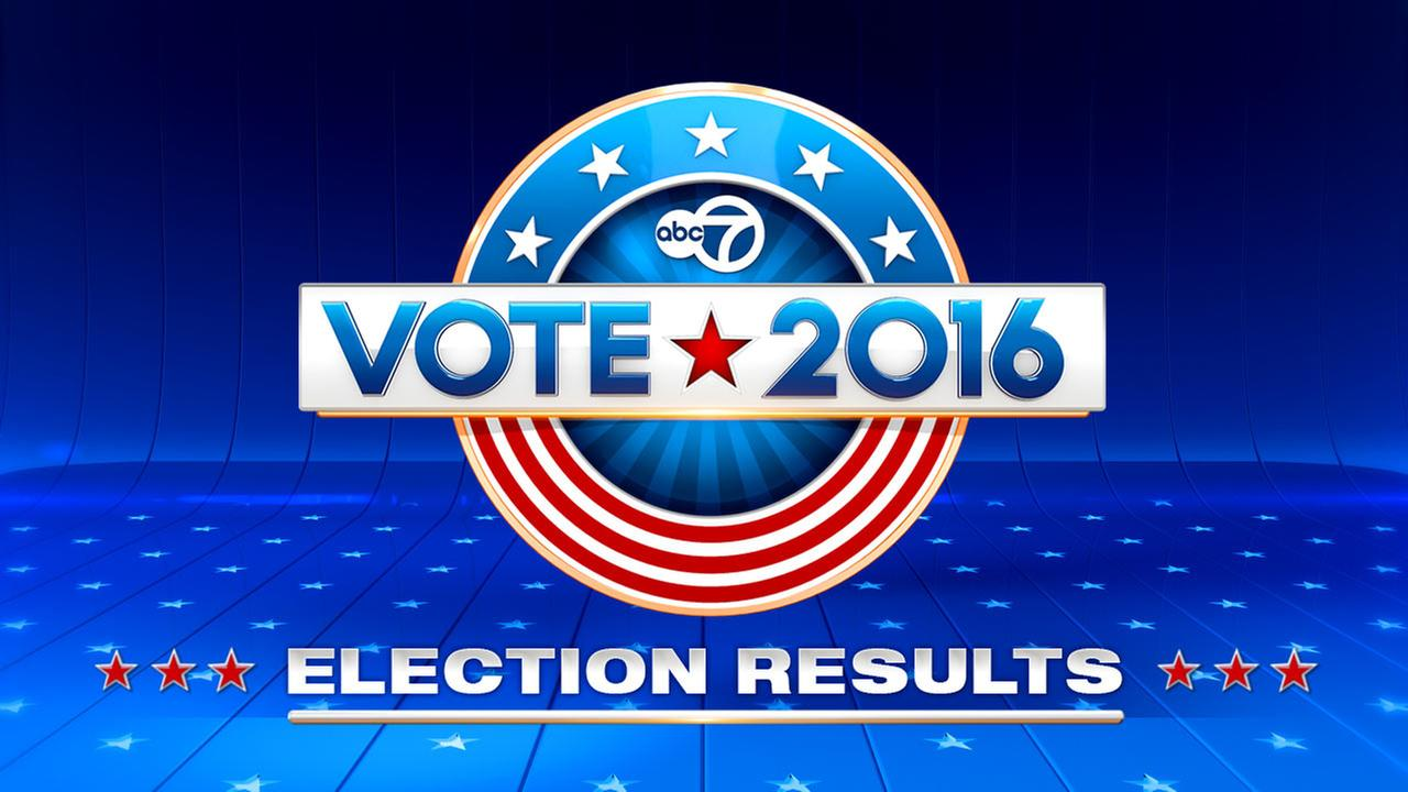 Vote 2016 Primary Election Results