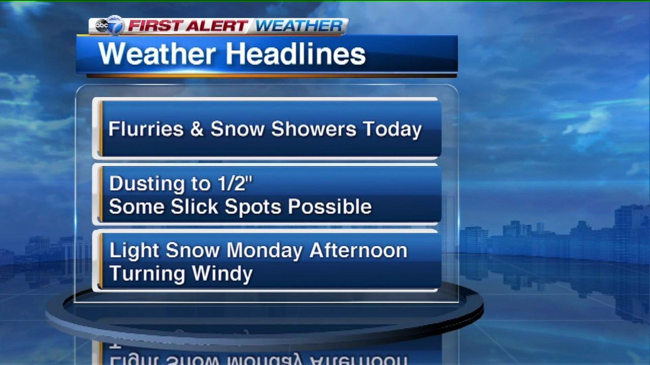 Chicago Weather: Scattered snow showers for area Sunday