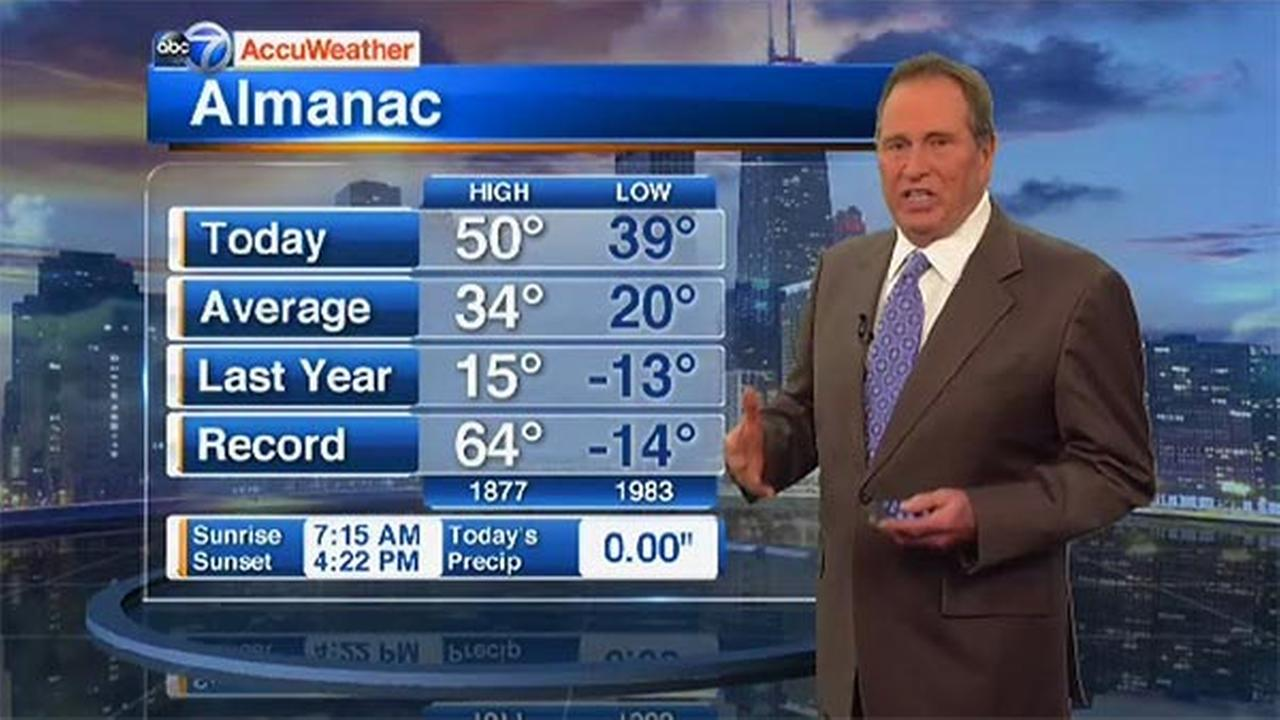 ABC7s chief meteorologist Jerry Taft on December 19, 2017