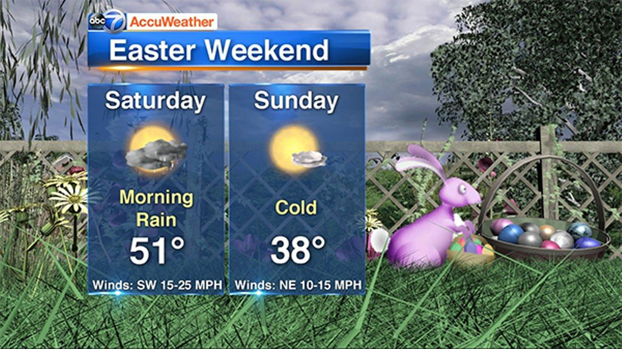 Cold blast will arrive in time for Easter Sunday