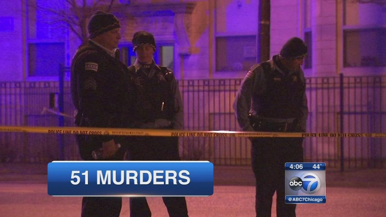 Chicago murders up 75 percent in January 2016