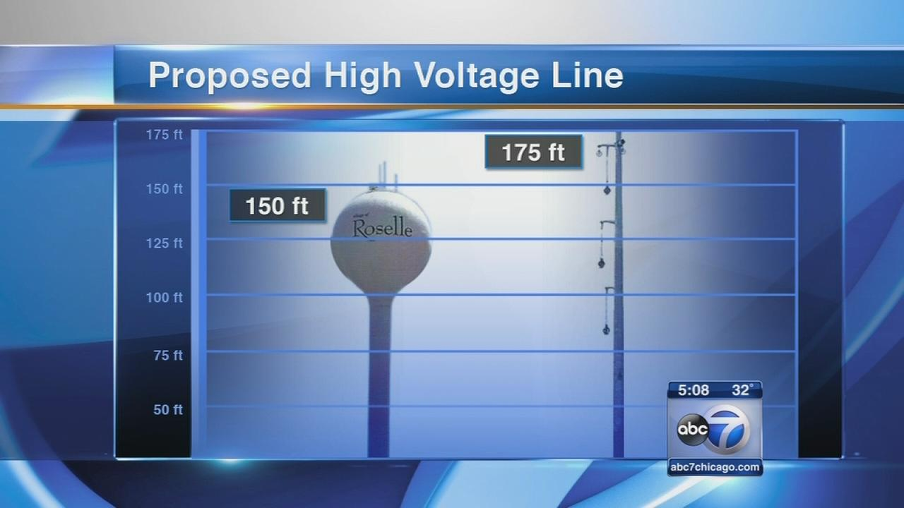 Residents voice concer over power lines
