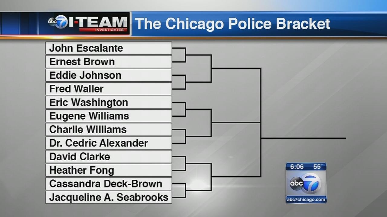 CPD Supt finalists expected to be announced Wednesday