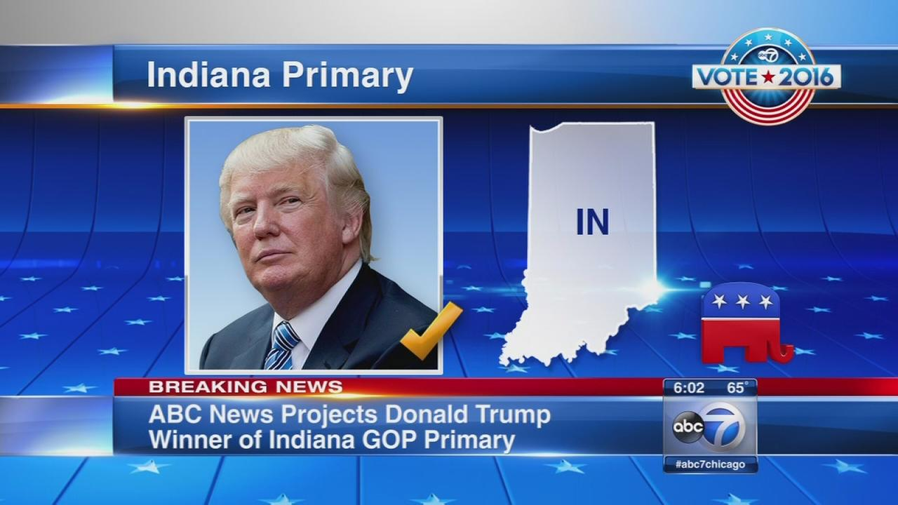 Donald Trump wins Indiana GOP primary