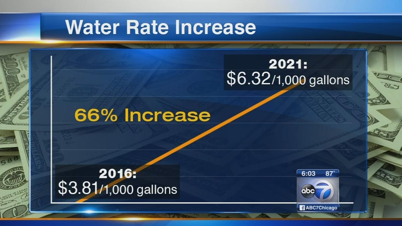 Emanuel proposes water tax hike