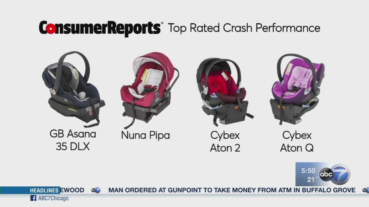 Consumer Reports: Safer child seats