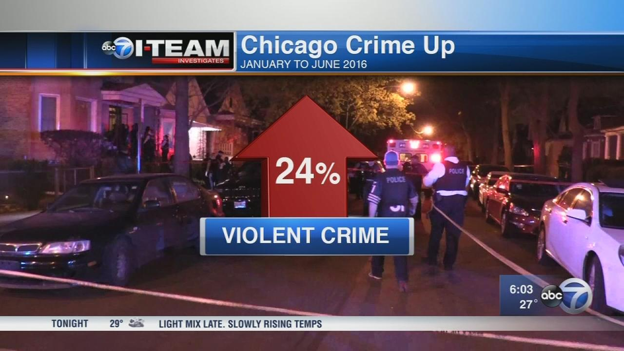 Wall-to-wall: FBI stats show all Chicago crime up