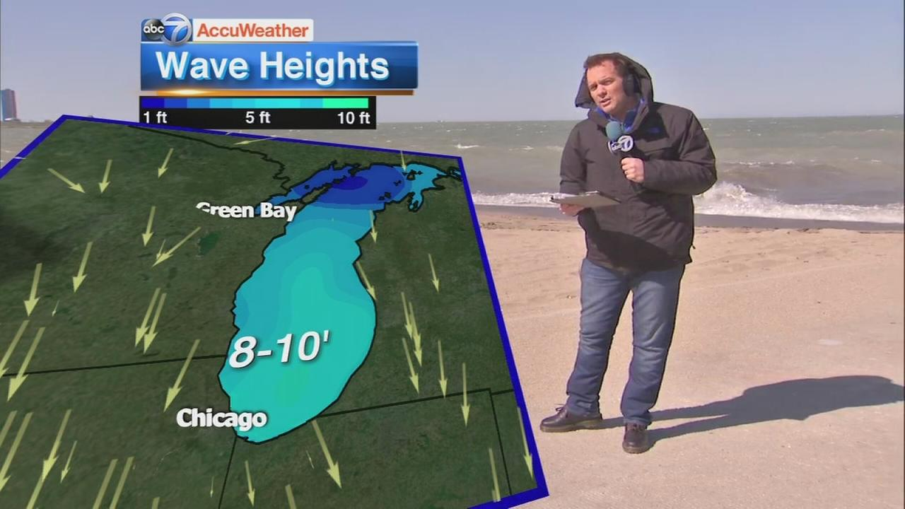 Wave heights on Lake Michigan