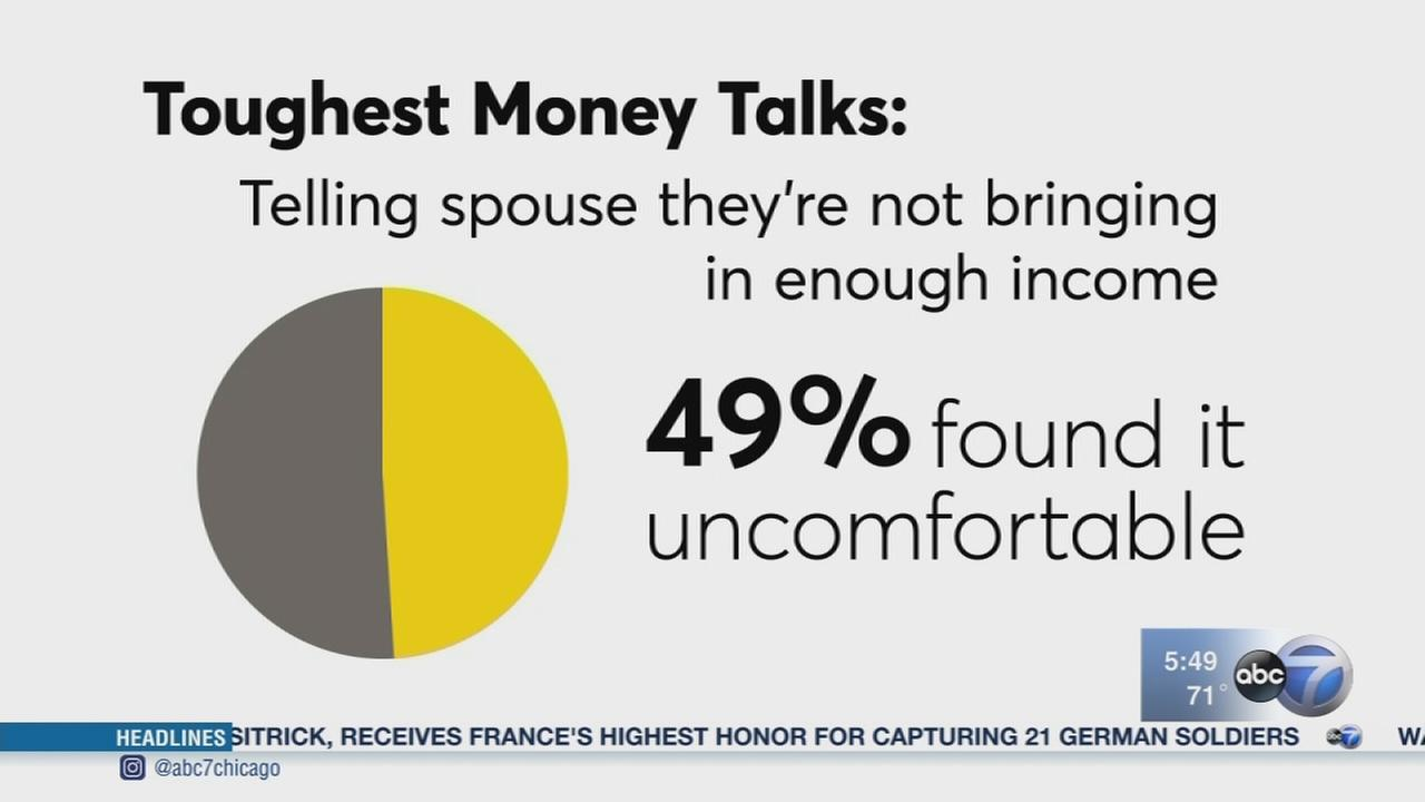 Consumer Reports: Tough money talks