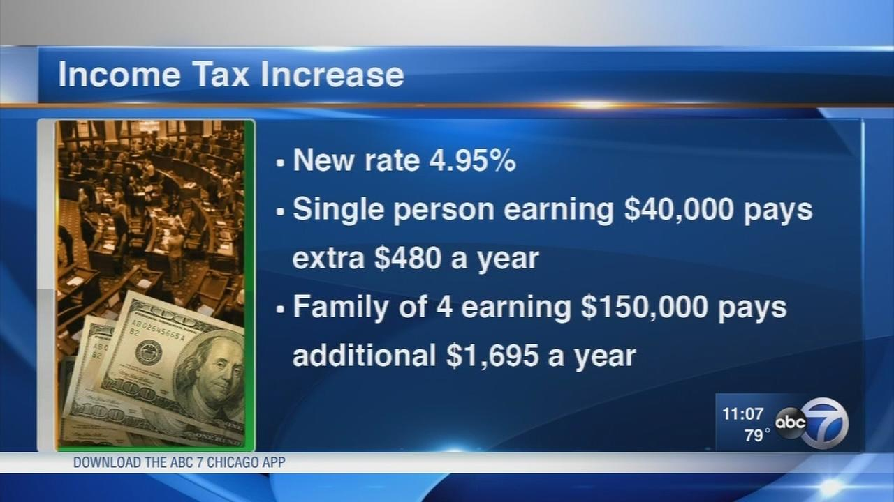 IL budget includes 32 pct income tax hike