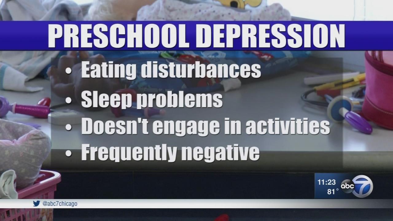 ABCs of preschool depression